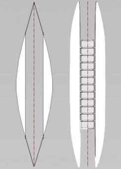 Stability in common kayaks vs twin-hull (catamaran) kayaks